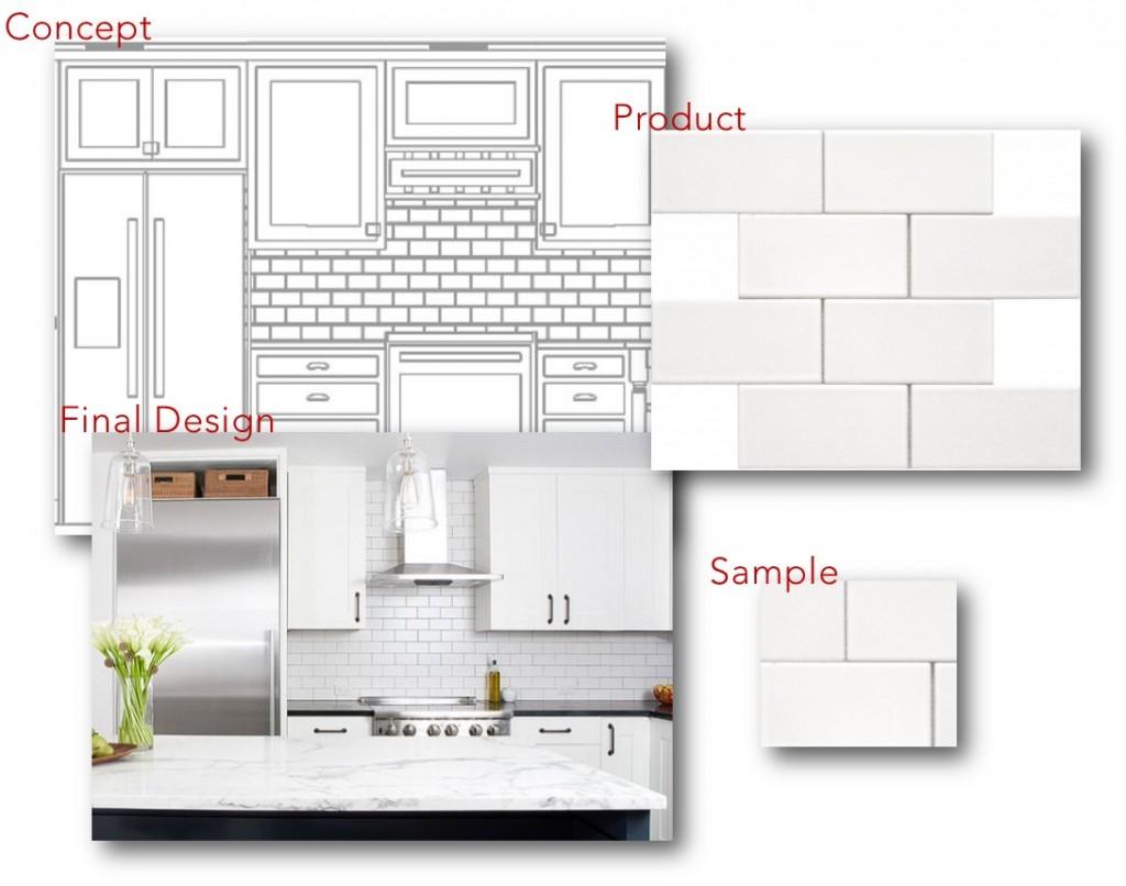 Sample Campaign Blog Image